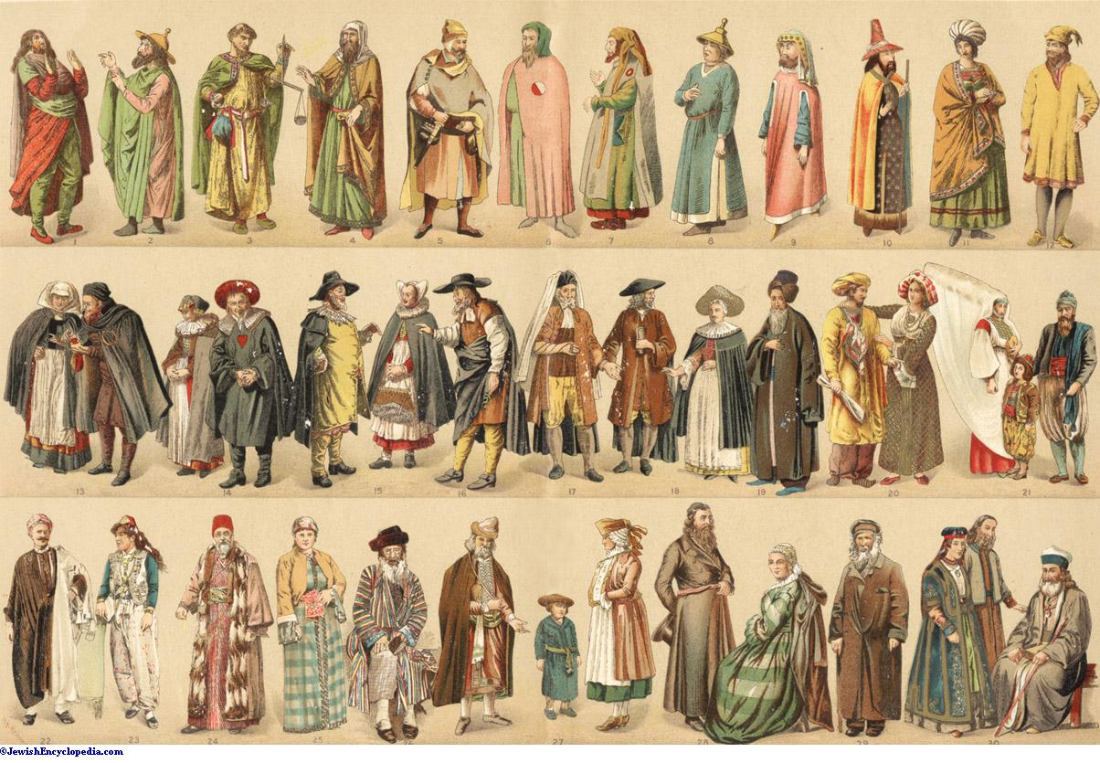 The badge, hat and clothing laws for Jews in the Middle Ages