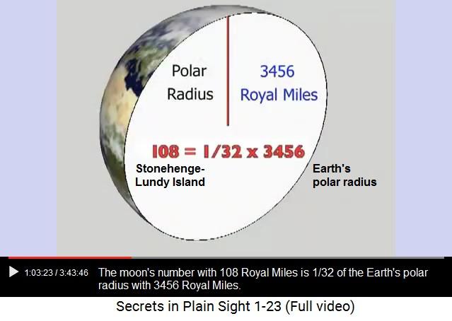 Resultado de imagen para secrets in plain sight 3456