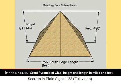 The Great Pyramid of Giza, height and lenght