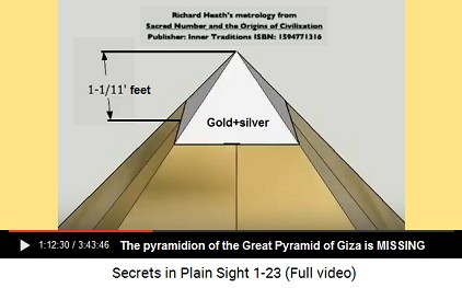 "The pyramidion of the Great Pyramid of Giza                       was of gold and silver and is missing since a                       ""long time"""
