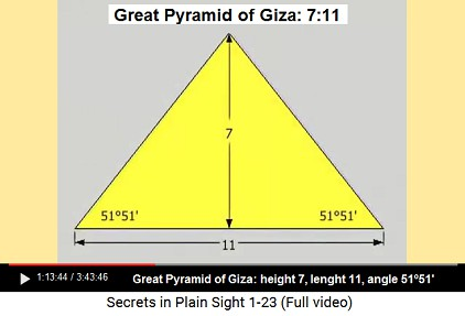 Great Pyramid of Giza: proportions height to lenght are 7:11, and the angle is 51º 51 seconds