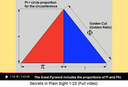 Pi and Phi in the proportions of the Great                       Pyramid