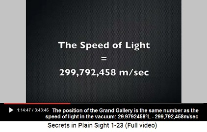"Speed of light in the vaccum is 299,792,458                       meter per second - this is the same figure for the                       ""Grand Gallery"" of the Great Pyramid:                       29.9792458º Latitude"
