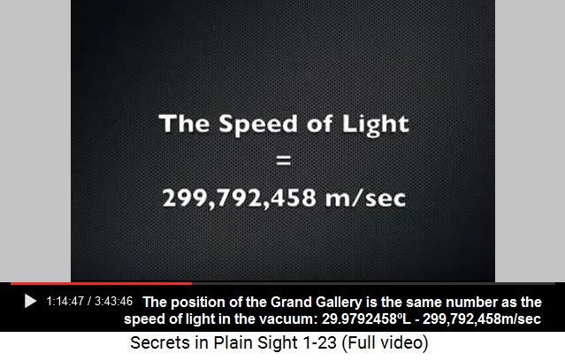 Speed Of Light In The Vaccum Is 299792458 Meter Per Second