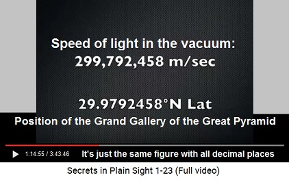It's just the same figure: 29.9792458º                       Latitude and 299,792,458 meters per second