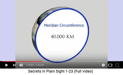 Earth's meridian circumference is 40,000                         km