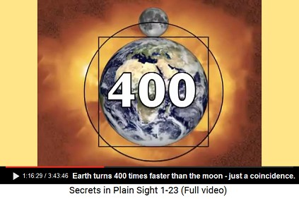 Earth turns 400 times faster than the                         moon.
