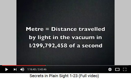 The definition of the meter is 1 per                         299,792,458 per second velocity of light in the                         vacuum