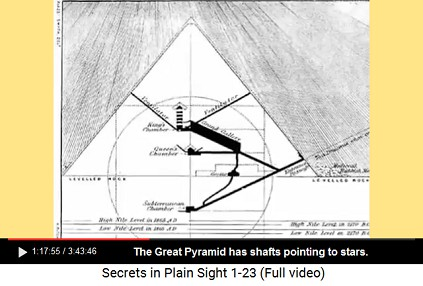 The Great Pyramid with shafts pointing to                       stars