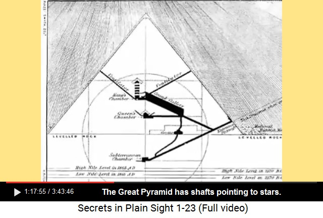 8 Great Pyramid Of Giza 299792458 9 711 10 864 400 Meter