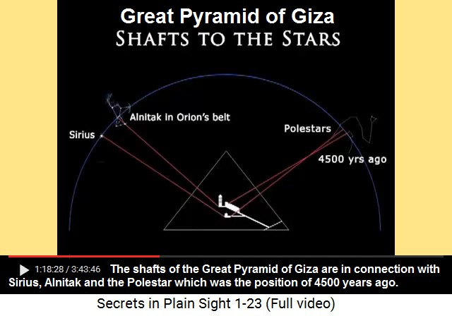 8  Great Pyramid of Giza 29 9792458º - 9  7:11 - 10  864