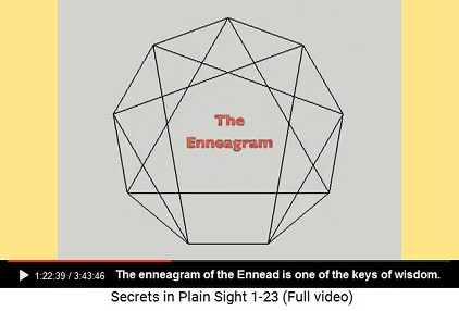 Enneagram of Ennead, one of the keys of life