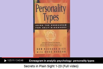 Enneagram in analytic psicology with                       personality types