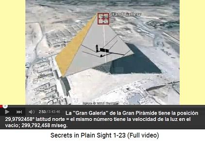 La posición de la Gran Galería de la Gran                         Pirámide es 29,9792458º Latitud Norte como la                         velocidad de la luz en el vacío tiene el mismo                         número: 299.792.458 m/seg.