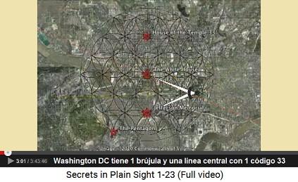 Washington DC tiene avenidas en forma de                         una brújula y una línea central con el código 33                         de los francmasones [satanistas] / Illuminati