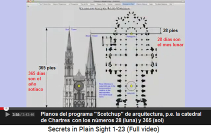 Planos de Scetchup, el programa de                         arquitectura, p.e. la catedral de Chartres con                         los números de 28 (luna) y 365 (sol)