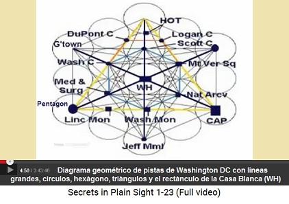 """Washington DC, diagrama de avenidas con                         líneas, triángulos, hexágonos y óvalos formando                         la """"flor de la vida"""" etc."""