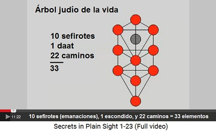 "Jewish Tree of Life with 10 sephiroths                         (emanations) + 1 hidden one ""Daath"" +                         22 paths, the sum is 33"