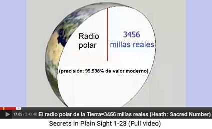 """El radio polar de la Tierra es 3.456 millas                         reales (ver Richard Heath: """"Número                         santo"""" (inglés: """"Sacred Number"""")"""