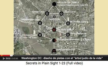 """Washington DC y su diseño vial con el                         """"Árbol judío de la Vida"""" del                         misticismo judío"""