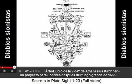 """Athanasius Kirchner con su proyecto de                         reconstruir Londres con un diseño del                         """"árbol judío de la vida"""" después del                         gran fuego de 1666"""