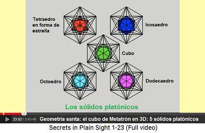 El cubo de Metatrón en 3 dimensiones (3D)                         con conexiones = 5 sólidos platónicos