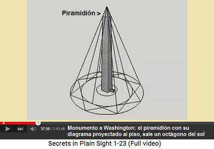 Monumento a Washington: el piramidión con su                     diagrama proyectado al piso, sale un octágono del                     sol