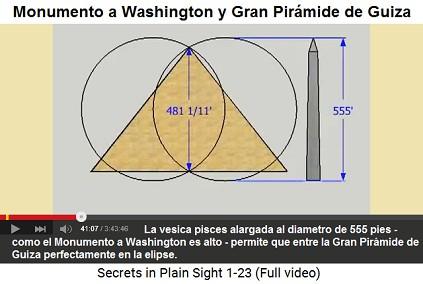 La elipse de pez agrandada del Monumento a                     Washington a un diámetro de 555' (pies) permite que                     la Gran Pirámide de Guiza entre perfectamente en esa                     elipse.