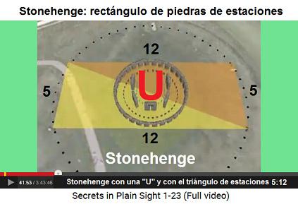 """Stonehenge con una """"U"""" y con el                     triángulo de estaciones 5:12"""