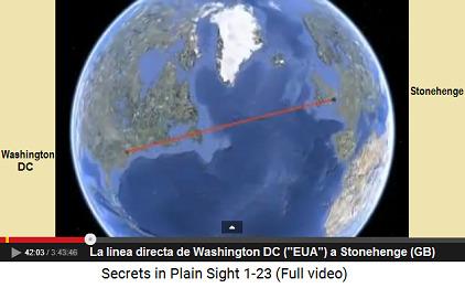 Línea directa de Washington a Stonehenge