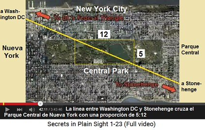La línea entre Washington DC y Stonehenge cruza                     el Parque Central de Nueva York con una proporción                     de 5:12