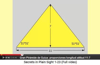 Gran Pirámide de Guiza: proporciones                     longitud:altitud=11:7