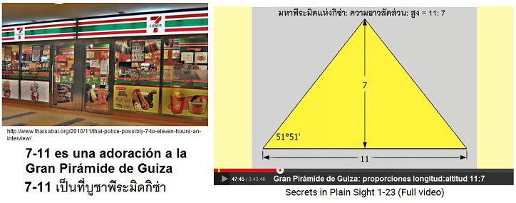 Una tienda de 7-11 en Pattaya in Tailandia - en                     todo Asia existe esa cadena de tiendas - adorando la                     Gran Pirámide con la proporción 7:11