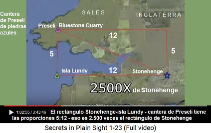 El rectángulo Stonehenge isla Lundy - cantera                     de Preseli tiene las proporciones 5:12 - eso es                     precisamente 2.500 veces el rectángulo de                     Stonehenge