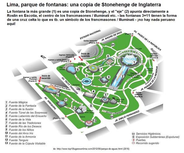 """Lima, el parque de las fontanas con una                           copia de Stonehenge, la """"avenida""""                           apunta directamente a Roslin en Escocia, y hay                           2 fontanas más en forma de cruces celtas, y                           también hay una pirámide - ¡no hay nada                           peruano aquí!"""