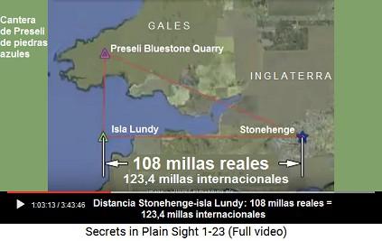 La distancia de Stonehenge a la isla Lundy es                     108 millas reales = 123,4 millas internacionales