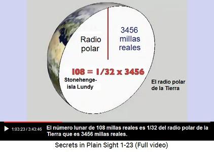 108 millas reales (la distancia entre                     Stonehenge y la isla de Lundy) son 1/32 del radio                     polar de la Tierra