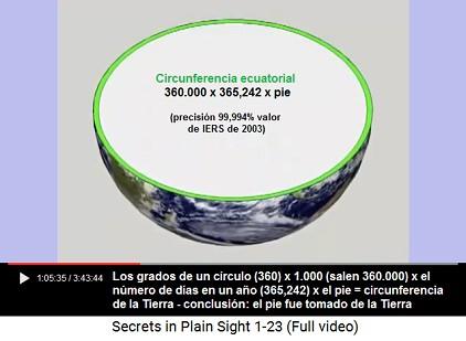 Los grados de un círculo (360) x 1.000 (salen                     360.000) x el número de días en un año (365,242) x                     el pie = circunferencia de la Tierra - conclusión:                     el pie fue tomado de la Tierra