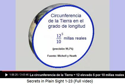 12 elevado 5 dividido por 10 millas es la                     circunferencia de la Tierra