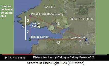 Mapa con Stonehenge, la cantera de Preseli,                     isla Lundy y la isla Caldey