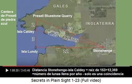 Mapa con Stonehenge y la isla Caldey que                     muestra la distancia proporcional de 12,369