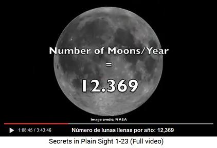 12,369 es el número de lunas llenas por año