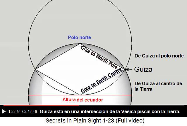 Resultado de imagen para VESICA PISCIS PRECESION