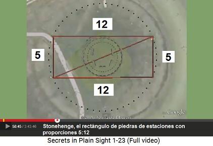 Las piedras de                                               estaciones de Stonehenge                                               forman un rectángulo con                                               la proporción de 5:12
