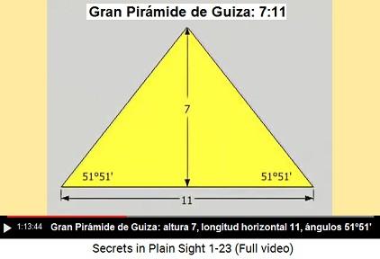 Gran Pirámide de Guiza:                                           las proporciones altura a                                           largo son 7:11, y 2 ángulos                                           son 51º52' (segundos)