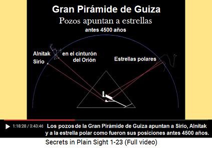 Antes 4.500 años cuando                                           fue construida la Gran                                           Pirámide de Guiza los pozos                                           apuntaron a las estrellas                                           Sirio, Alnitak y a estrellas                                           polares